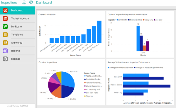 Power BI dashboard.png